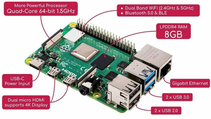 Rpi 4b 8g Overview Hd Ratio