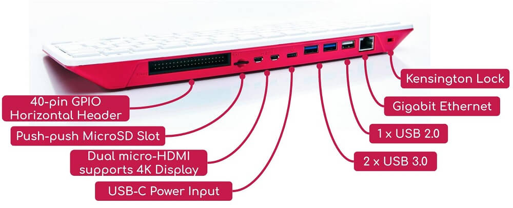 Rpi400 Ports Overview