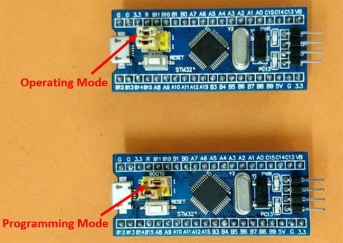 stm32 operating and programming mode